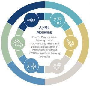AI-ML-Modeling
